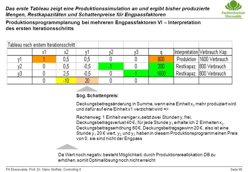 Das erste Tableau zeigt eine Produktionssimulation an und ergibt bisher produzierte Mengen, Restkapazitäten und Schattenpreise für Engpassfaktoren
