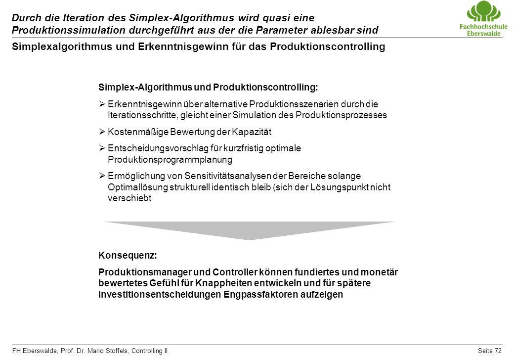 Simplexalgorithmus und Erkenntnisgewinn für das Produktionscontrolling