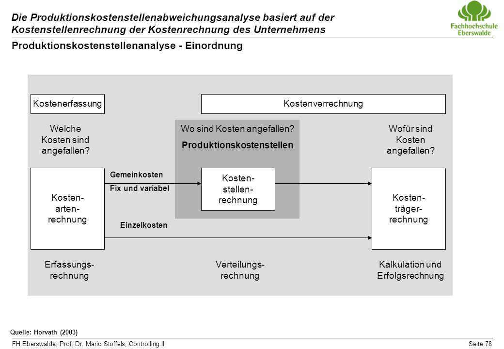 Produktionskostenstellenanalyse - Einordnung