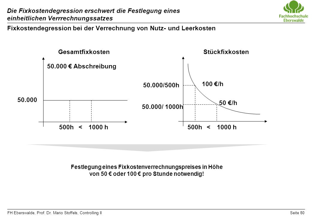 Fixkostendegression bei der Verrechnung von Nutz- und Leerkosten