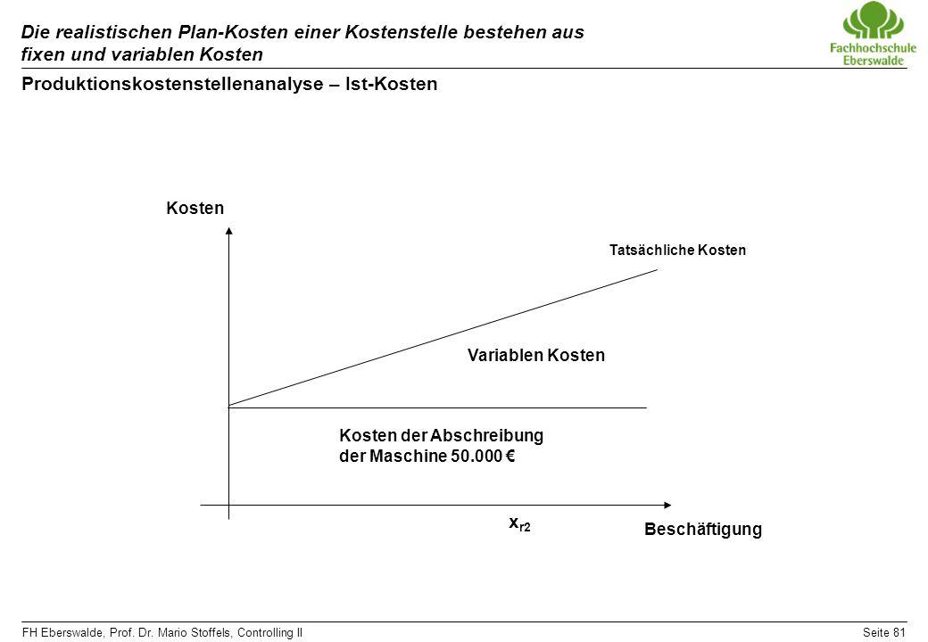 Produktionskostenstellenanalyse – Ist-Kosten