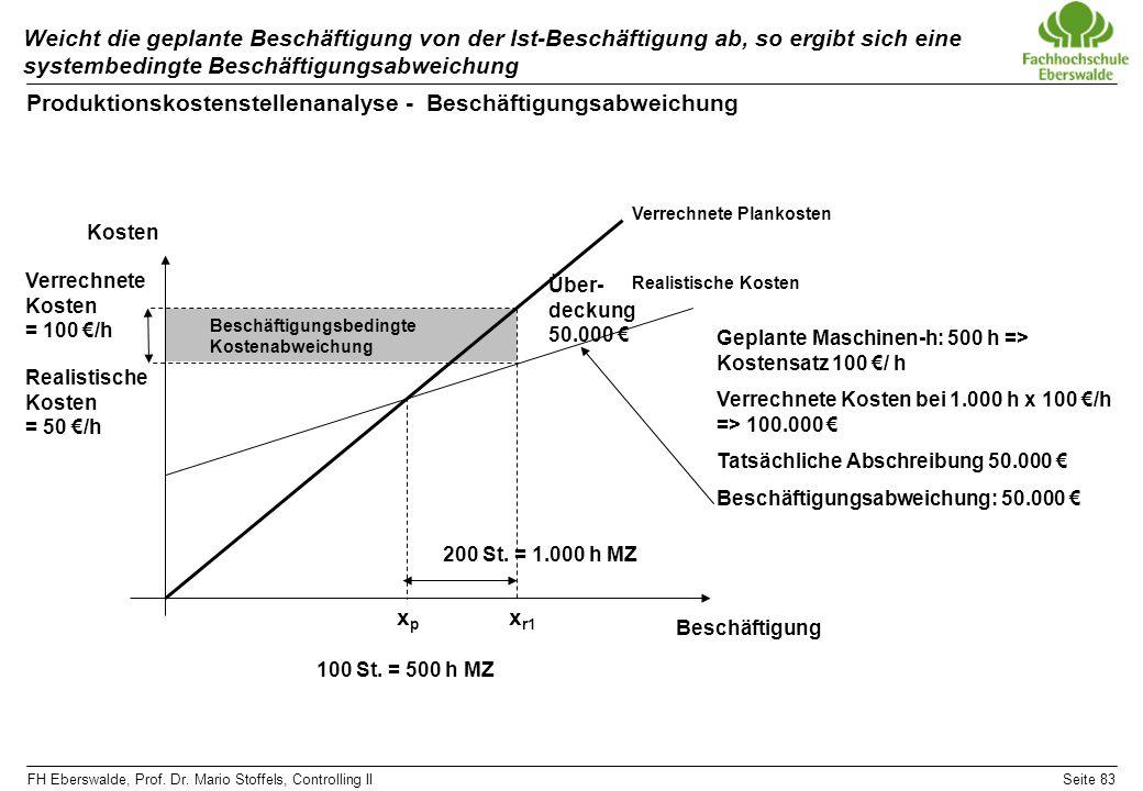 Produktionskostenstellenanalyse - Beschäftigungsabweichung