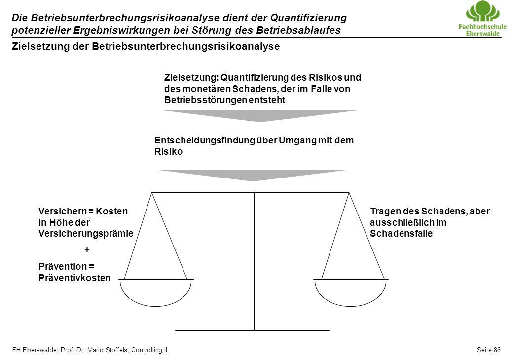 Zielsetzung der Betriebsunterbrechungsrisikoanalyse