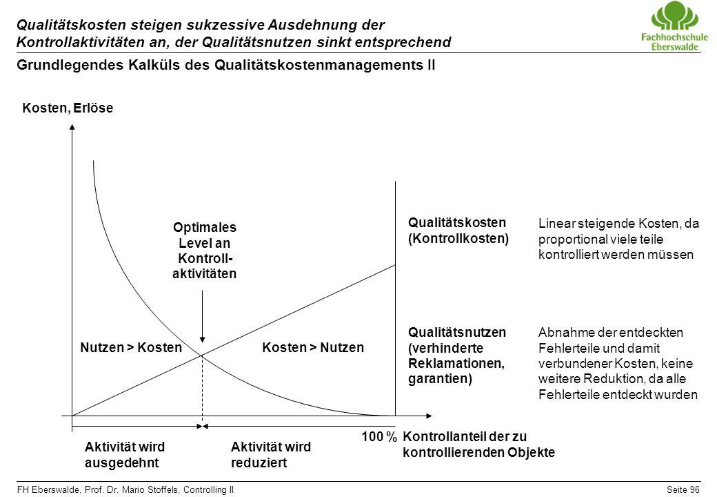 Grundlegendes Kalküls des Qualitätskostenmanagements II