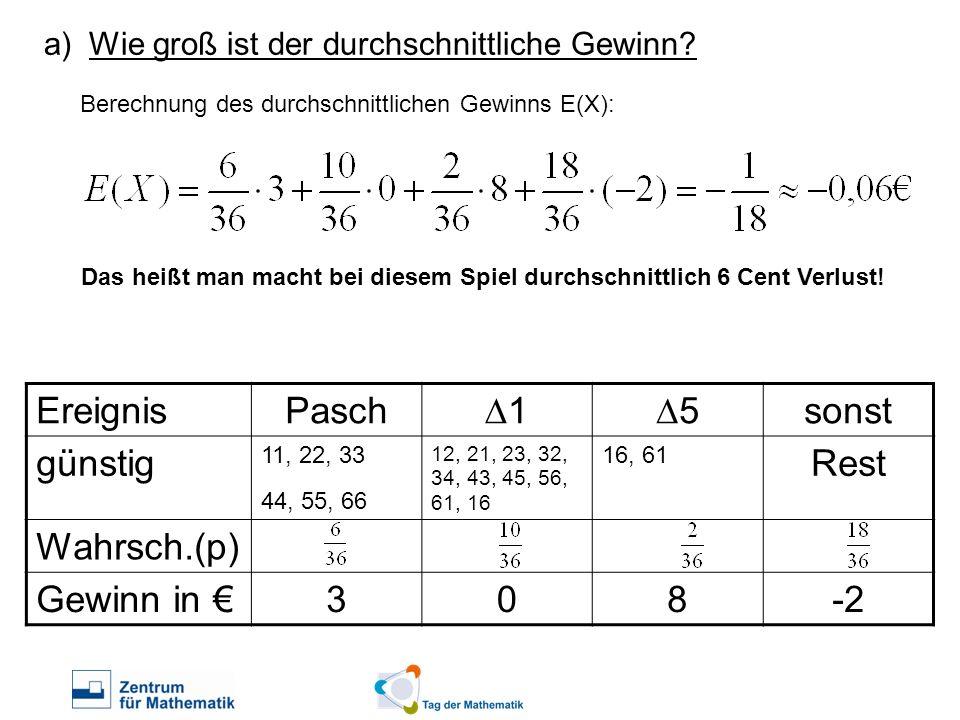 Ereignis Pasch ∆1 ∆5 sonst günstig Rest Wahrsch.(p) Gewinn in € 3 8 -2