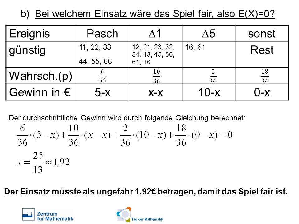 Ereignis Pasch ∆1 ∆5 sonst günstig Rest Wahrsch.(p) Gewinn in € 5-x