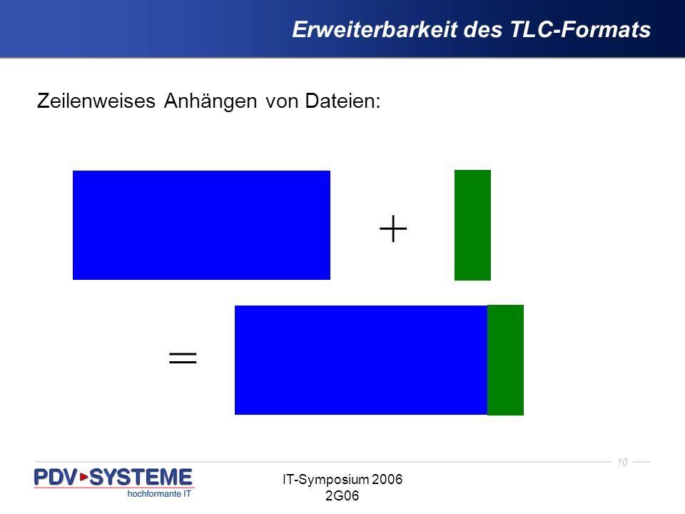 Erweiterbarkeit des TLC-Formats