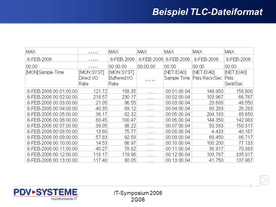 Beispiel TLC-Dateiformat
