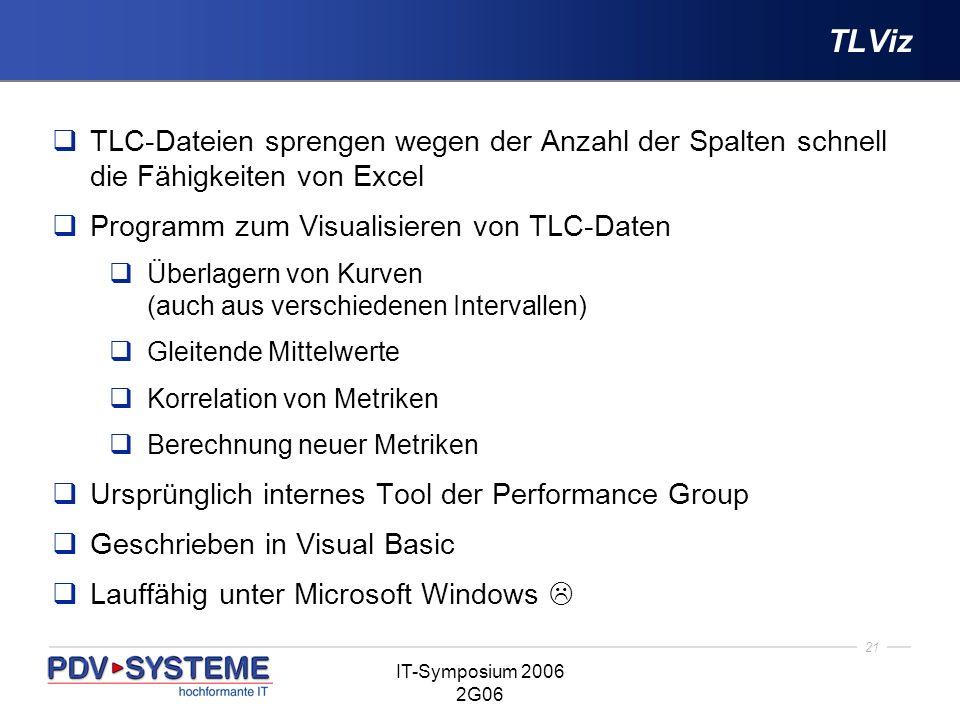 TLViz TLC-Dateien sprengen wegen der Anzahl der Spalten schnell die Fähigkeiten von Excel. Programm zum Visualisieren von TLC-Daten.