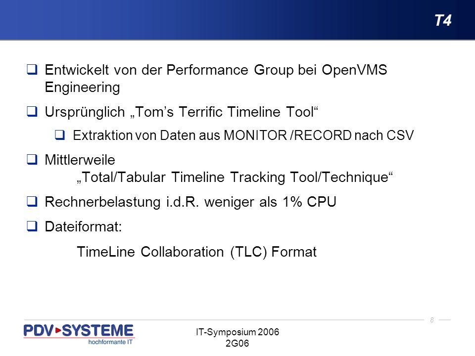 T4 Entwickelt von der Performance Group bei OpenVMS Engineering