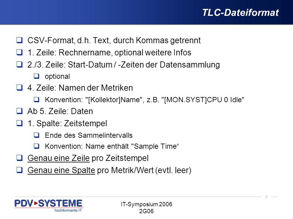 TLC-Dateiformat CSV-Format, d.h. Text, durch Kommas getrennt