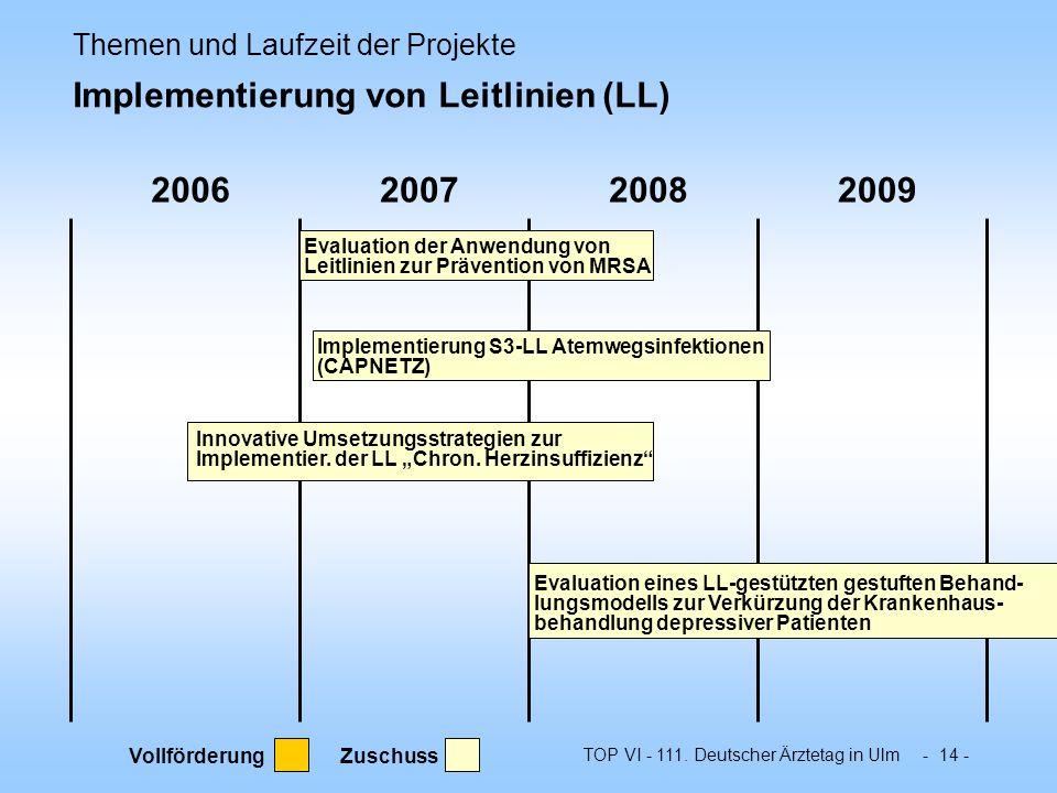Themen und Laufzeit der Projekte Implementierung von Leitlinien (LL)