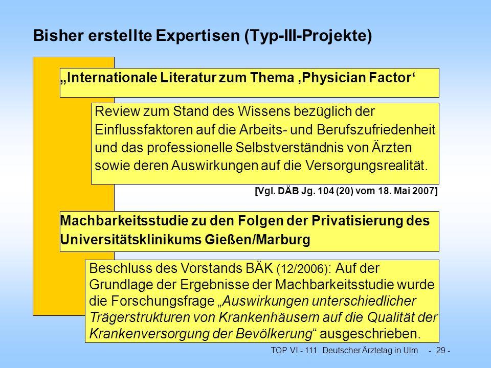 Bisher erstellte Expertisen (Typ-III-Projekte)