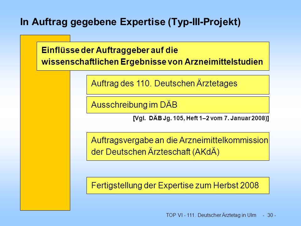 In Auftrag gegebene Expertise (Typ-III-Projekt)