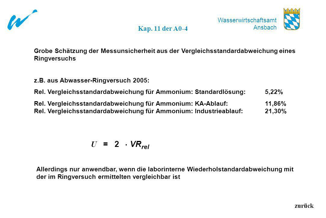 Kap. 11 der A0-4 Grobe Schätzung der Messunsicherheit aus der Vergleichsstandardabweichung eines Ringversuchs.