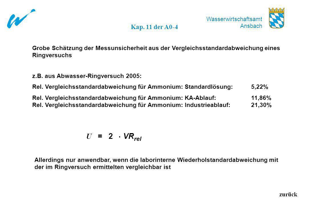Kap. 11 der A0-4Grobe Schätzung der Messunsicherheit aus der Vergleichsstandardabweichung eines Ringversuchs.