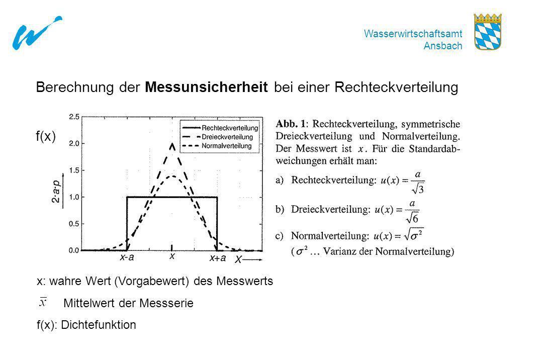 Berechnung der Messunsicherheit bei einer Rechteckverteilung