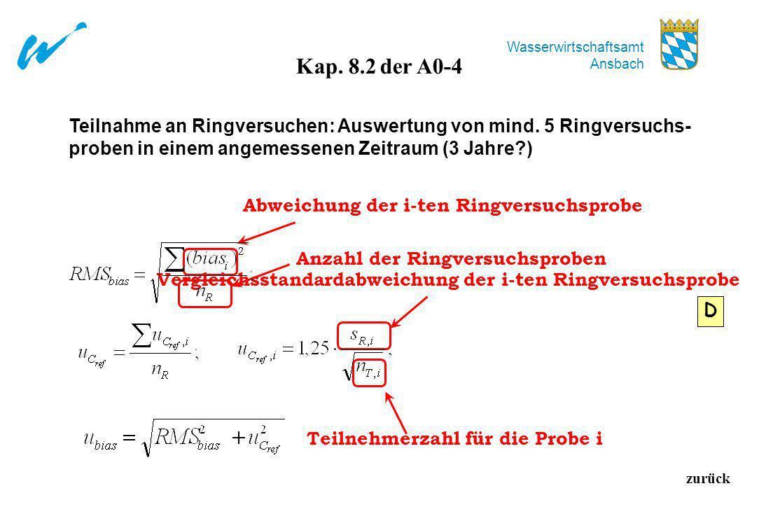 Kap. 8.2 der A0-4 Teilnahme an Ringversuchen: Auswertung von mind. 5 Ringversuchs-proben in einem angemessenen Zeitraum (3 Jahre )