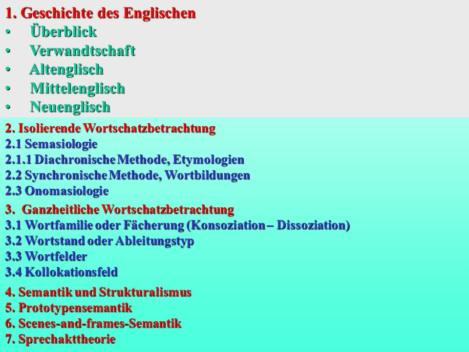 1. Geschichte des Englischen Überblick Verwandtschaft Altenglisch