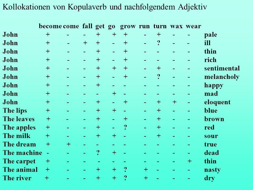 Kollokationen von Kopulaverb und nachfolgendem Adjektiv