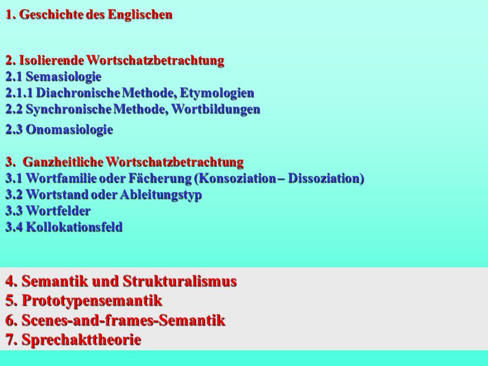 4. Semantik und Strukturalismus 5. Prototypensemantik