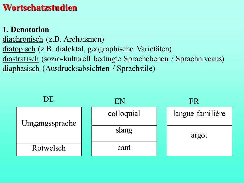 Wortschatzstudien 1. Denotation diachronisch (z.B. Archaismen)