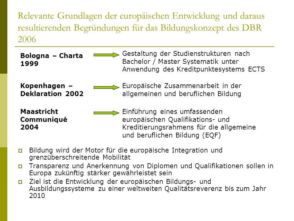Relevante Grundlagen der europäischen Entwicklung und daraus resultierenden Begründungen für das Bildungskonzept des DBR 2006