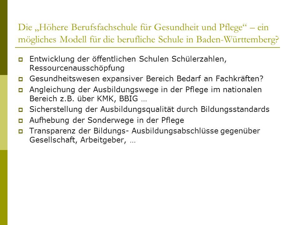 """Die """"Höhere Berufsfachschule für Gesundheit und Pflege – ein mögliches Modell für die berufliche Schule in Baden-Württemberg"""