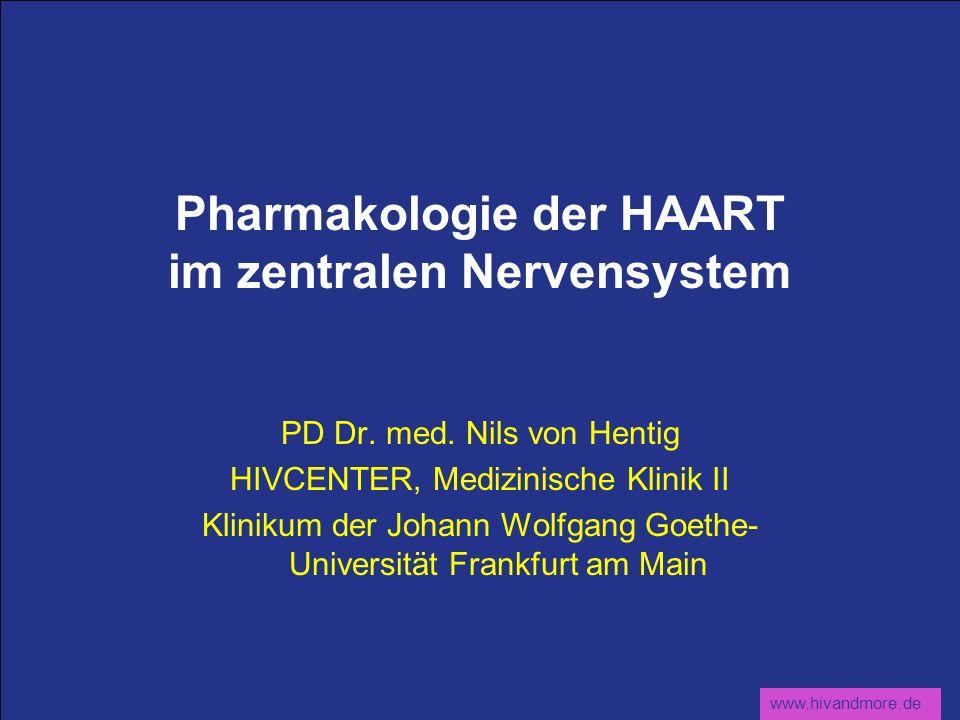 Pharmakologie der HAART im zentralen Nervensystem