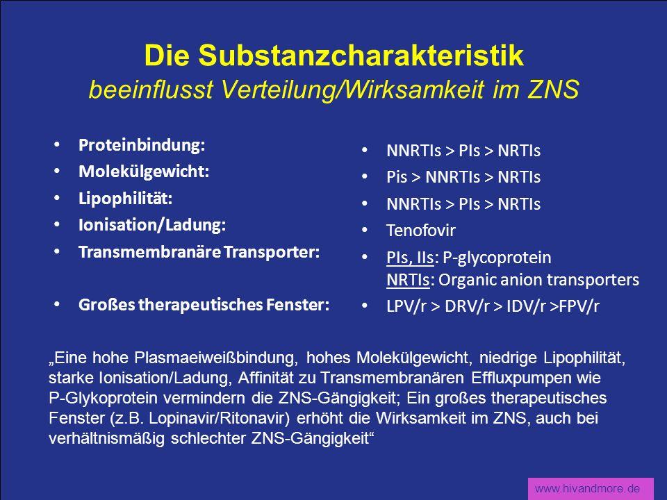 Die Substanzcharakteristik beeinflusst Verteilung/Wirksamkeit im ZNS