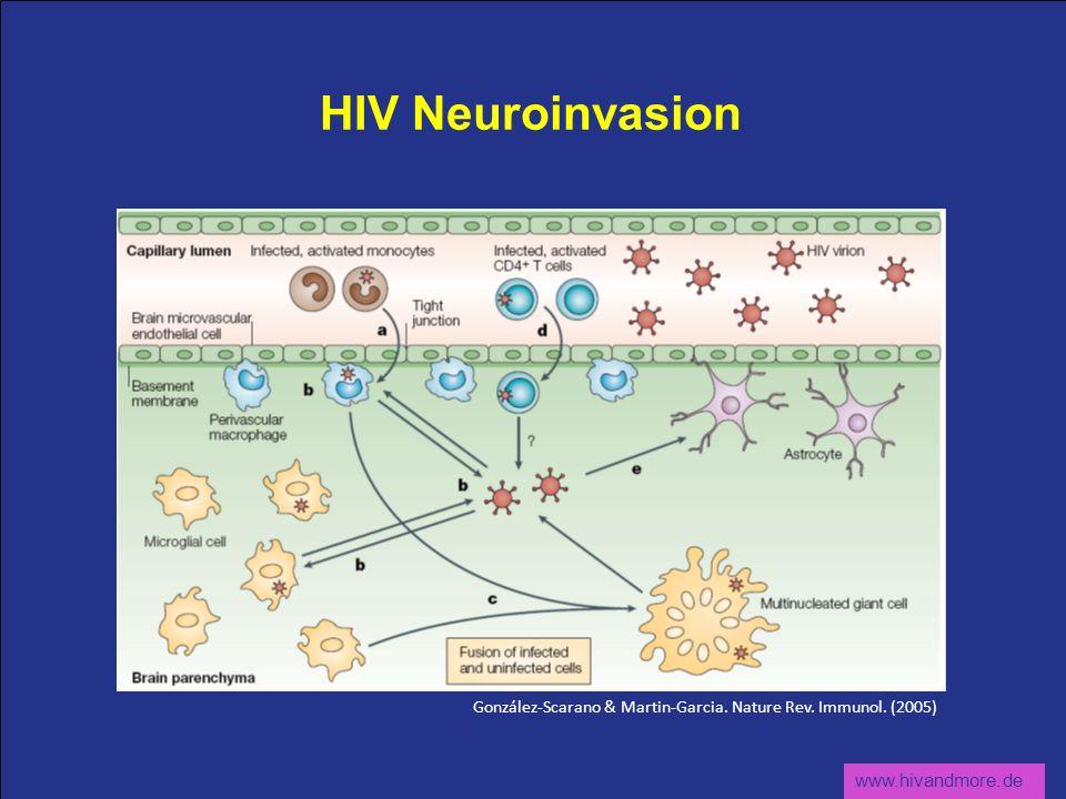 HIV Neuroinvasion González-Scarano & Martin-Garcia. Nature Rev. Immunol. (2005)