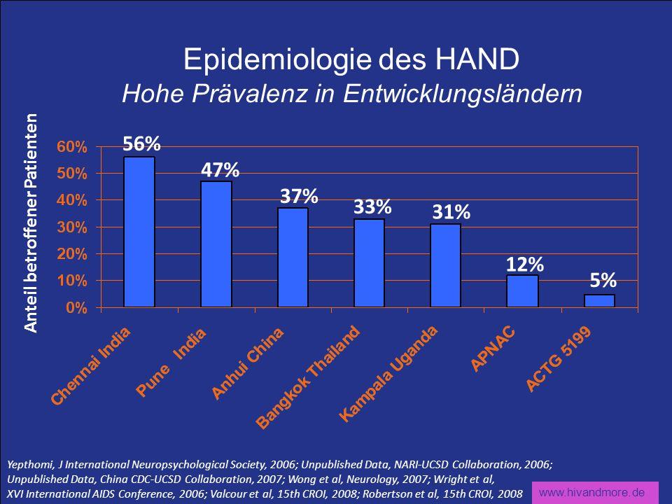 Epidemiologie des HAND