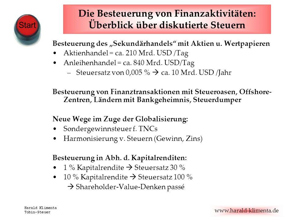 Die Besteuerung von Finanzaktivitäten: Überblick über diskutierte Steuern