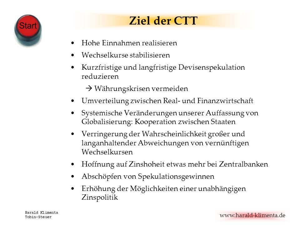 Ziel der CTT Hohe Einnahmen realisieren Wechselkurse stabilisieren