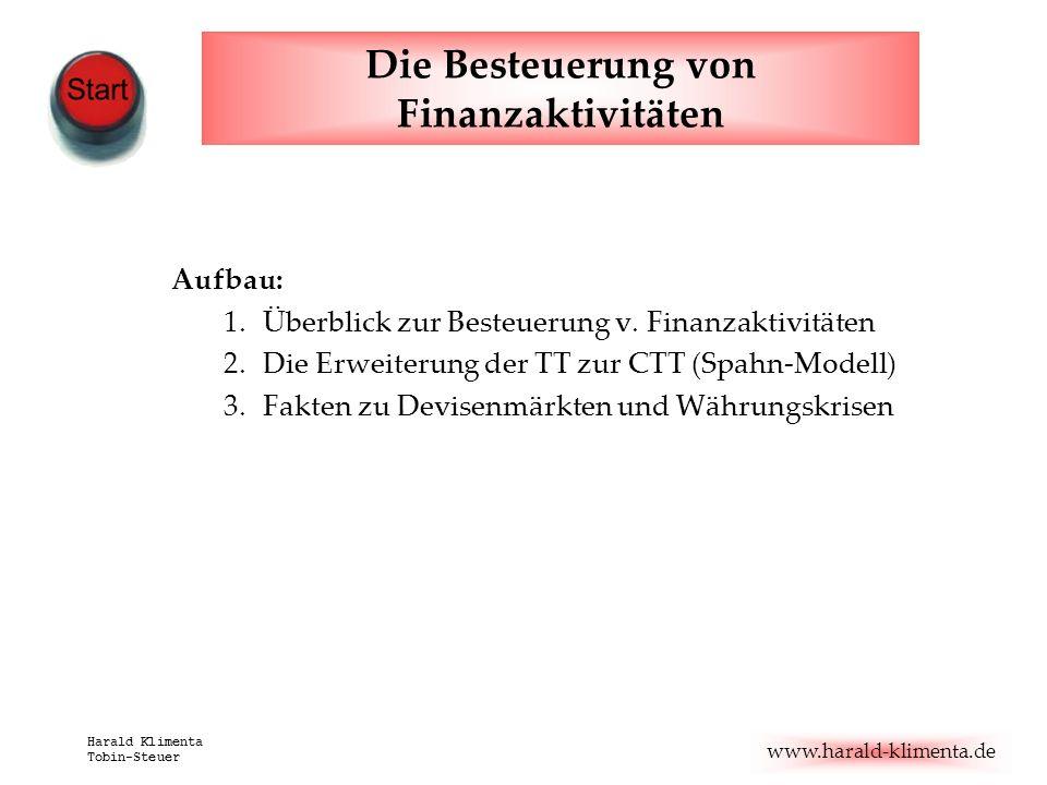 Die Besteuerung von Finanzaktivitäten