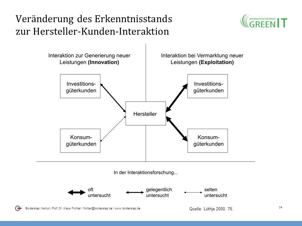 Veränderung des Erkenntnisstands zur Hersteller-Kunden-Interaktion