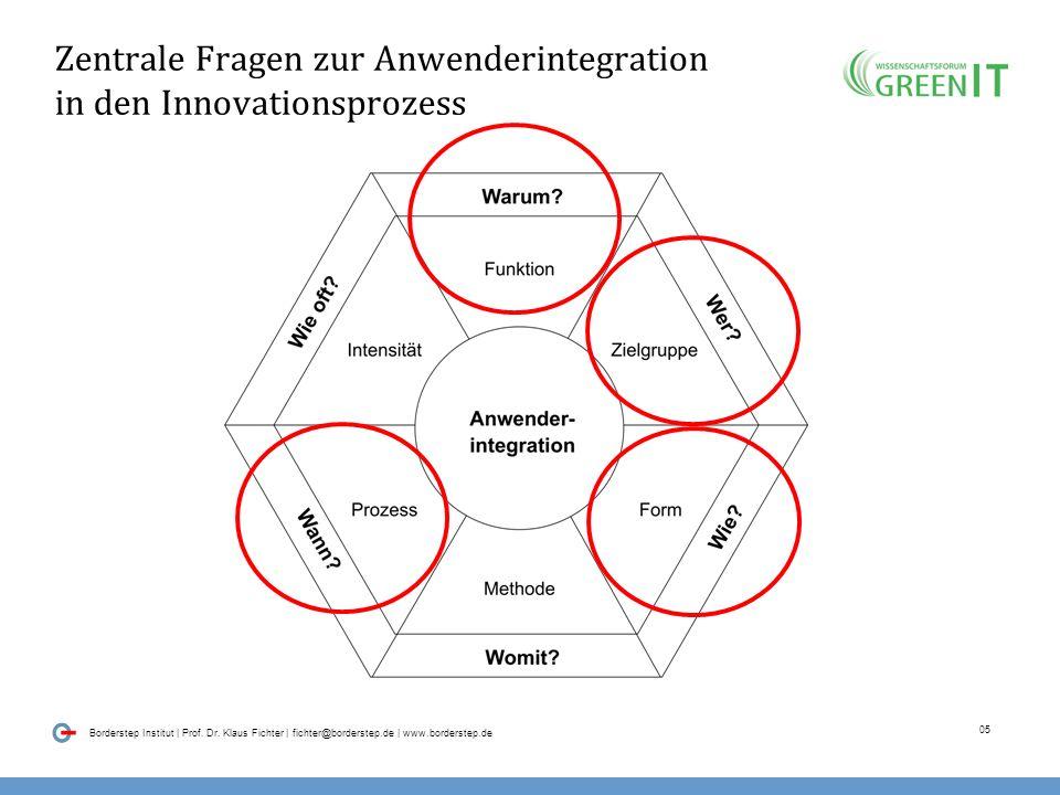 Zentrale Fragen zur Anwenderintegration in den Innovationsprozess