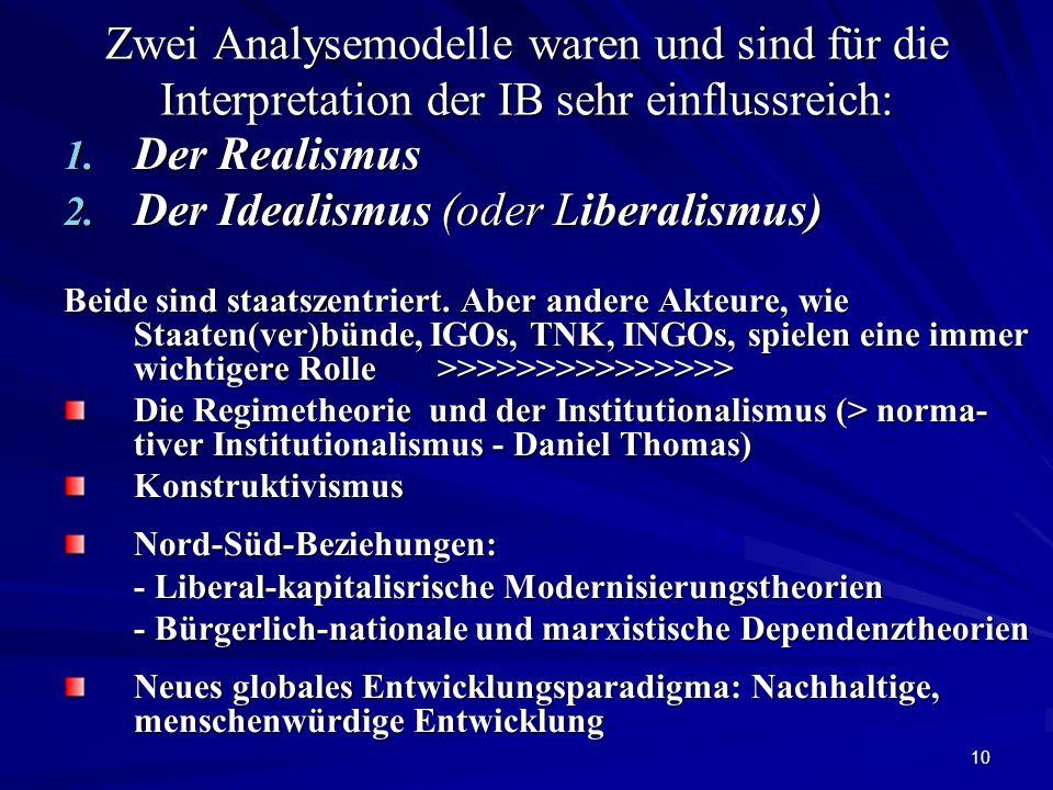 Der Idealismus (oder Liberalismus)