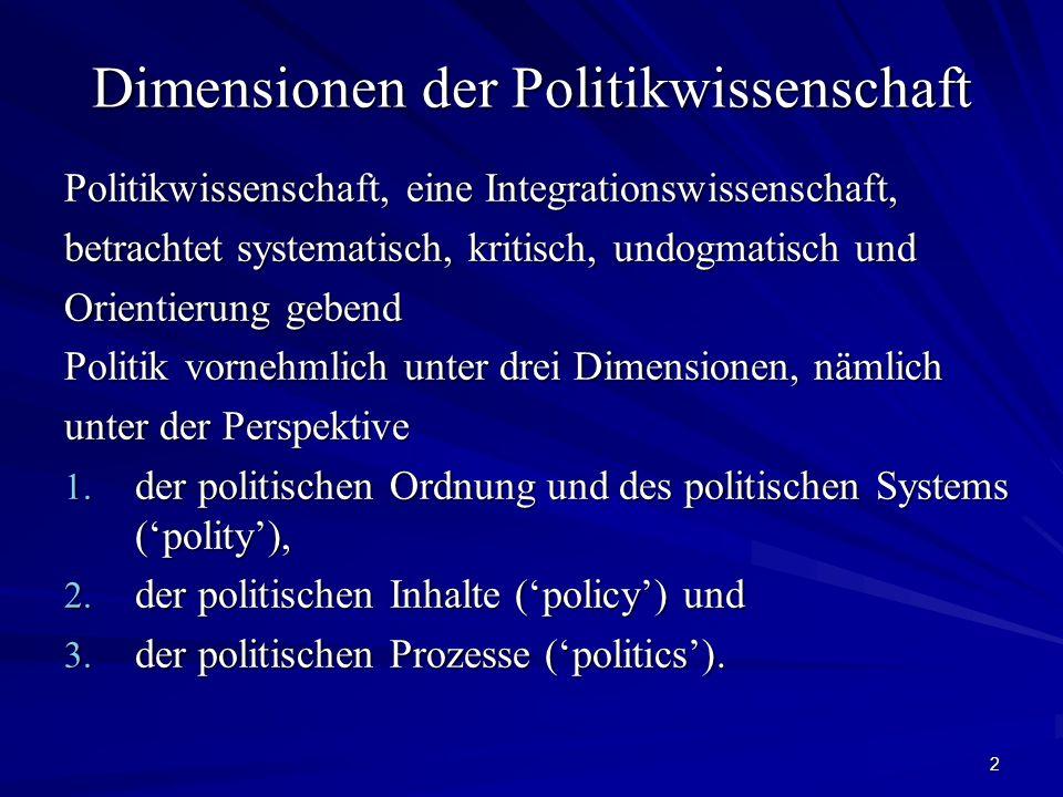 Dimensionen der Politikwissenschaft