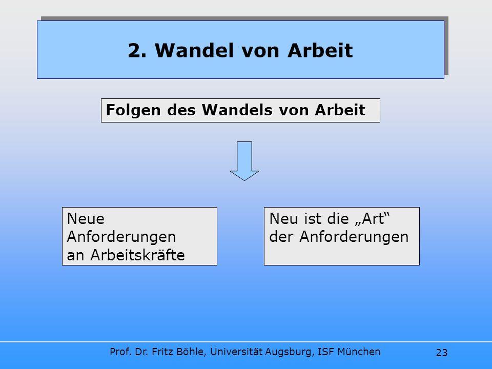 2. Wandel von Arbeit Folgen des Wandels von Arbeit