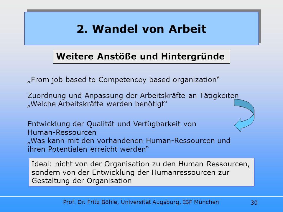 2. Wandel von Arbeit Weitere Anstöße und Hintergründe