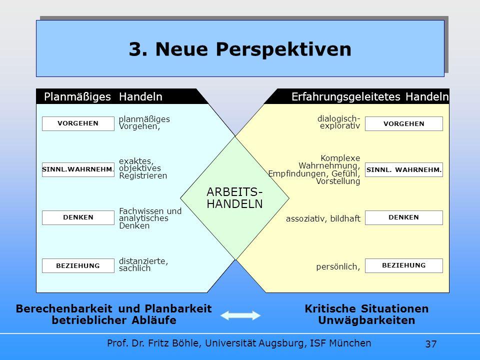 3. Neue Perspektiven ARBEITS- HANDELN Planmäßiges Handeln