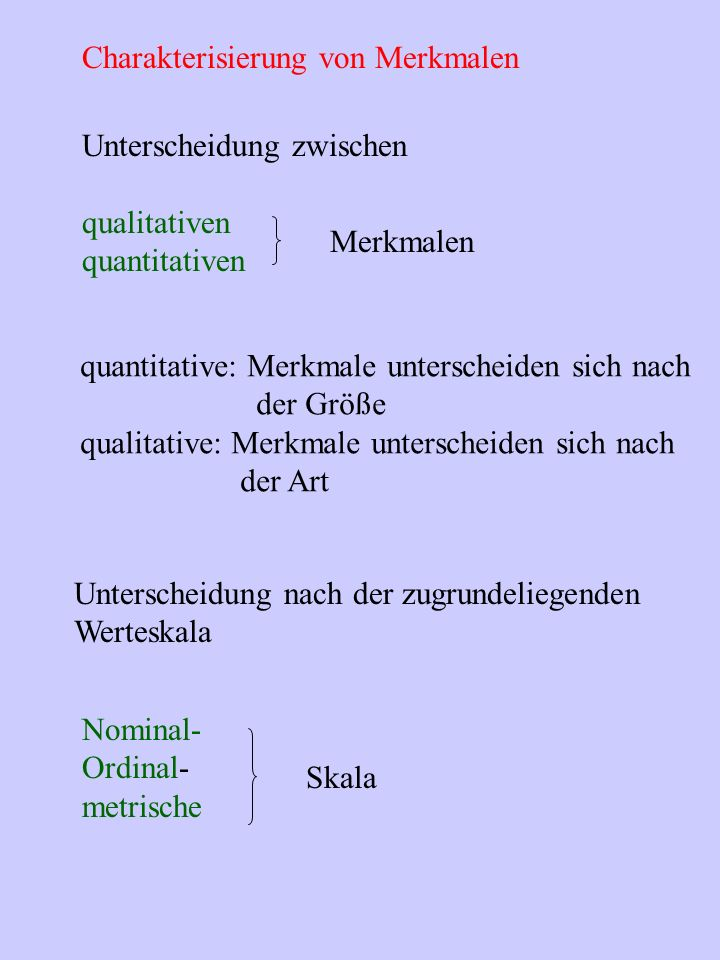 Charakterisierung von Merkmalen