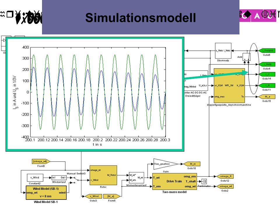 Simulationsmodell Ende