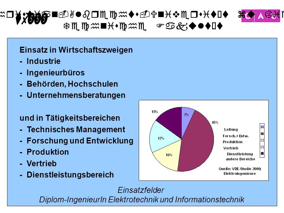 Diplom-IngenieurIn Elektrotechnik und Informationstechnik