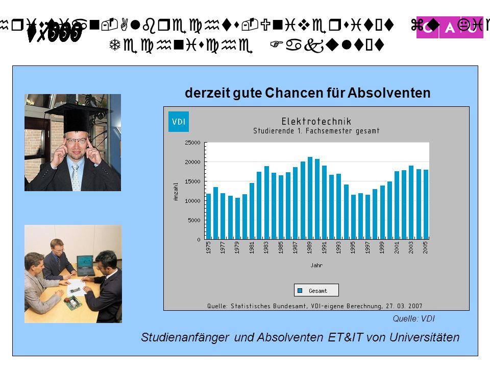 Studienanfänger und Absolventen ET&IT von Universitäten