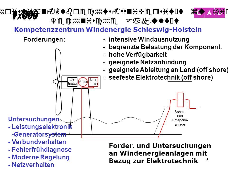 Kompetenzzentrum Windenergie Schleswig-Holstein Forderungen: