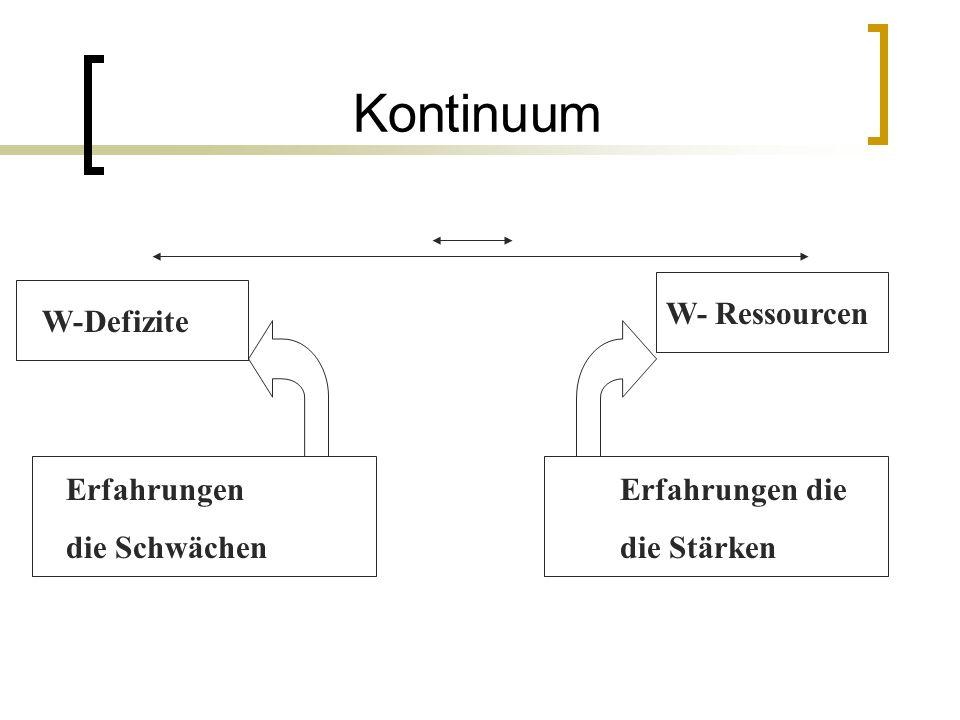 Kontinuum W- Ressourcen W-Defizite Erfahrungen Erfahrungen die