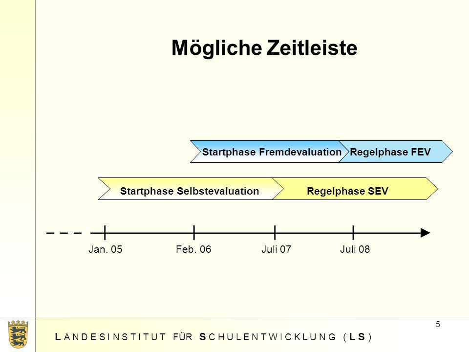 Mögliche Zeitleiste Startphase Fremdevaluation Regelphase FEV