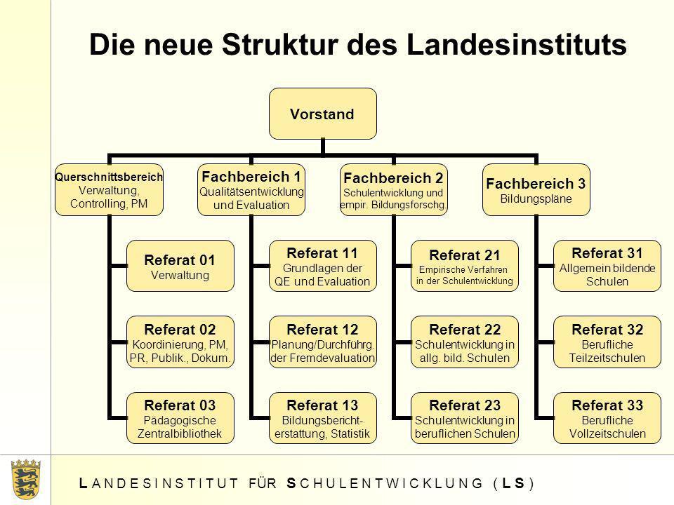 Die neue Struktur des Landesinstituts